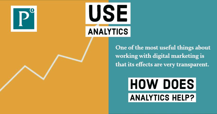 use analytics